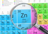 Постер, плакат: Zinc Element Of Mendeleev Periodic Table Magnified With Magnif