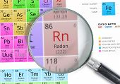Постер, плакат: Radon Element Of Mendeleev Periodic Table Magnified With Magni