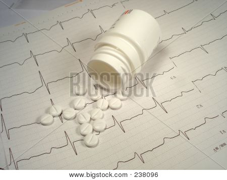 Ekg Ang Pills