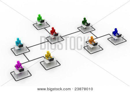 Organisation concept