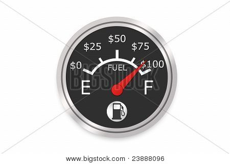 Money Fuel Gauge