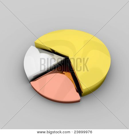 Gold, Silver And Bronze Pie Chart