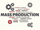 Mass Production - Image With Words Associated With The Topic Automotive Industry, Word, Image, Illus poster