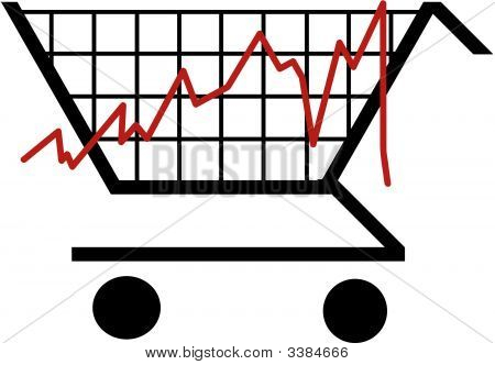 Shopping Cart Bar Graph.