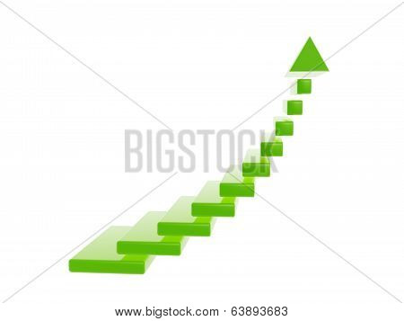 Green Stair Steps Grow Up Arrow