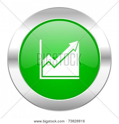 histogram green circle chrome web icon isolated