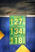 Gas Prices: The Good Old Days poster
