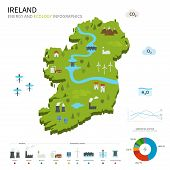 picture of hydroelectric power  - Energy industry and ecology of Ireland vector map with power stations infographic - JPG