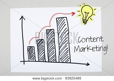 Content Viral Marketing