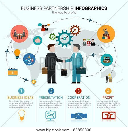 Business Partnership Infographics