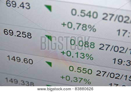 Financial data on monitor.