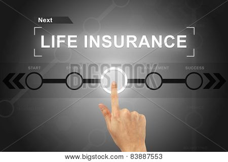 Hand Clicking Life Insurance Button On A Screen Interface