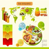 picture of junk food  - Traditional food infographics set with eco healthy and fast food symbols and world map vector illustration - JPG