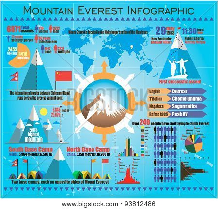 Mountain Everest Travel Outdoor Infographic With Icons And Elements. Vector Illustration