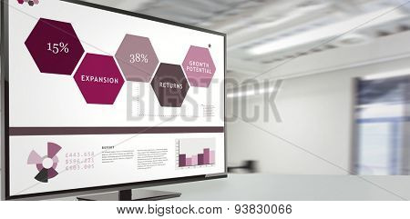 Business interface against classroom