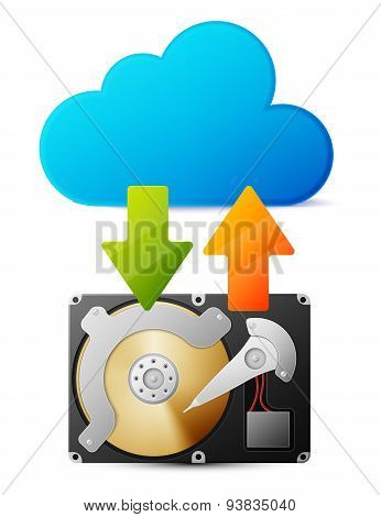 Backup data from HDD in the cloud