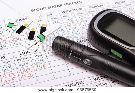 Glucometer And Accessories On Medical Forms For Diabetes