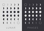 picture of lunar eclipse  - Flat Lunar phases - JPG