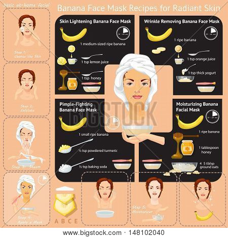 Beauty facial procedures vector infographic. Face care. Young woman cares and protects her face with various actions, banana mask, facial, treatment.