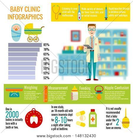 Baby clinic infographics with doctor on blurred background child accessories and medications statistics and diagram vector illustration