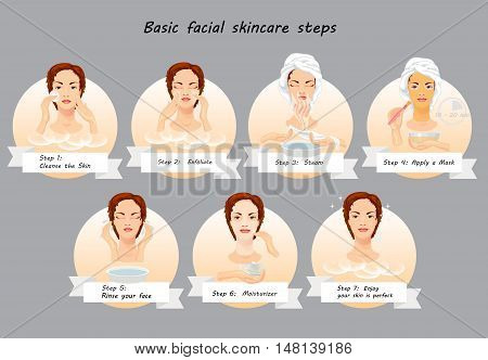 Beauty facial procedures vector infographic. Spa face care. Young woman cares and protects her face with various actions, mask, facial, treatment.