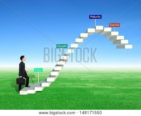 Business Man Stepping On Stair With Product Life Cycle Concept (plc Business Concept)