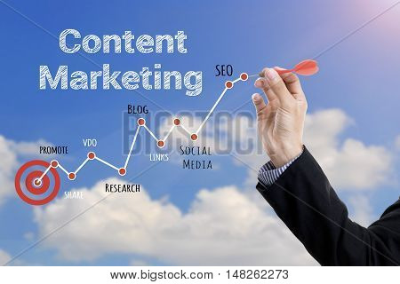 businessman hand holding arrow standing in front of a target. achieving a goal content marketing