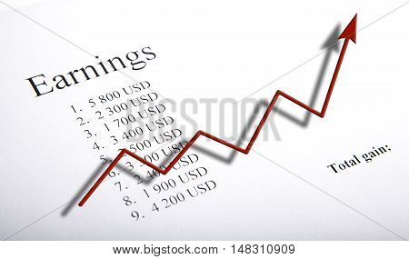 table with earnings with digits and diagram close up