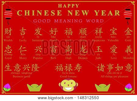 Chinese New Year Background Good Meaning Word In Red And Gold