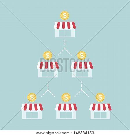 Chart of franchise business shop. vector illustration