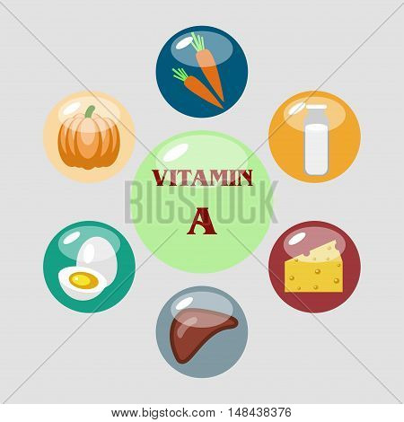Vitamin A vector illustrations. Foods high in vitamin A