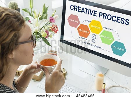 Creative Process Ideas Creativity Thining Planning Concept