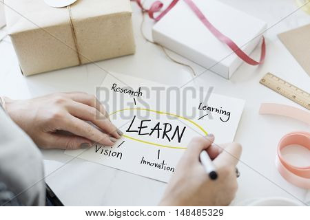Learn Education Inspire Diagram Concept