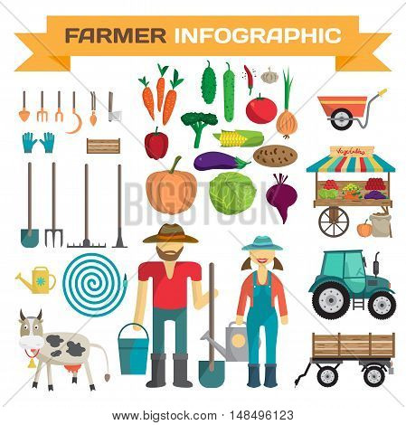 Big set of cartoon farm elements and characters. People tools farm animals cars vegetables isolated on white. Cartoon flat vector illustration