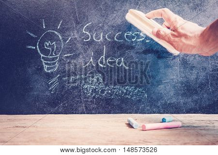 success concept hand drawn on a blackboard.