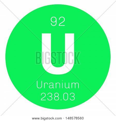 Uranium Chemical Element