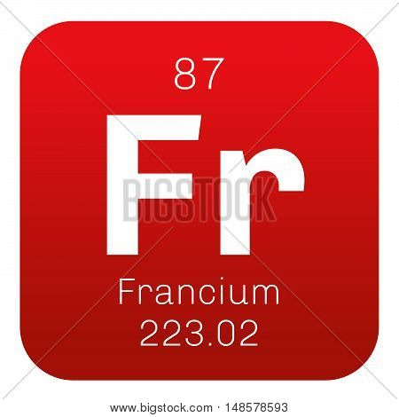 Francium Chemical Element