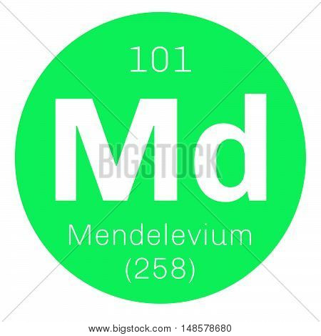 Mendelevium Chemical Element