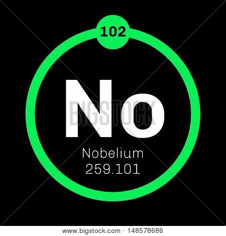 Nobelium Chemical Element