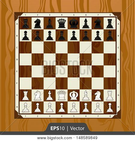Chess set for game development interface design
