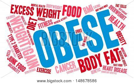 Obese Word Cloud