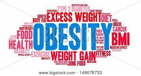 Obesity Word Cloud