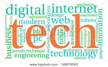 Tech word cloud on a white background.