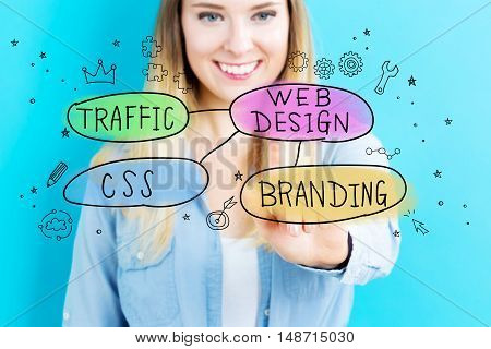 Web Design Concept With Young Woman