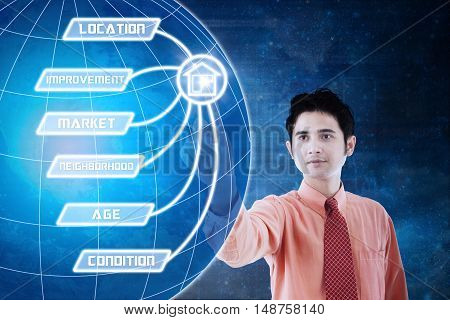 Concept of property value with a young businessman touching property value button and globe on the virtual screen