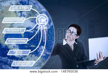 Property value concept. Young businesswoman holding a laptop while touching property value button on the virtual screen