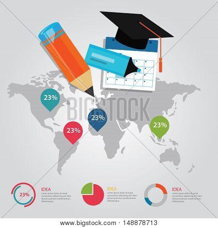 education info graphic world map statistics cap pencil calendar literacy demographic presentation vector