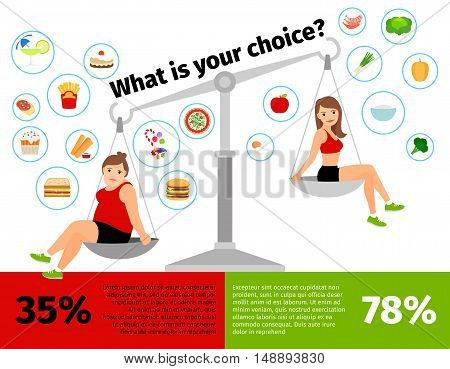 Weight loss woman scales infographics. Healthy and unhealthy food vector illustration