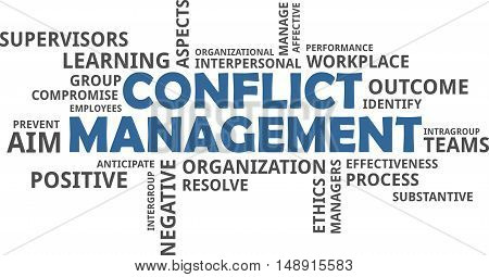 A word cloud of conflict management related items