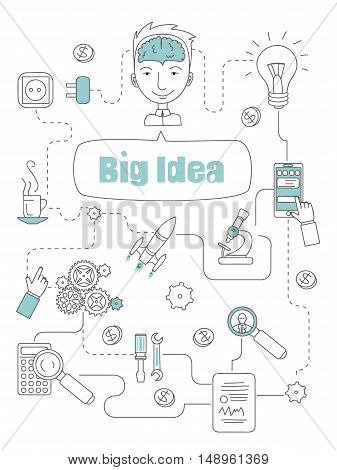 Doodle line design of web banner template with outline icons of big idea, finding solution, brainstorming, creative thinking. Modern vector illustration concept for website or infographics.